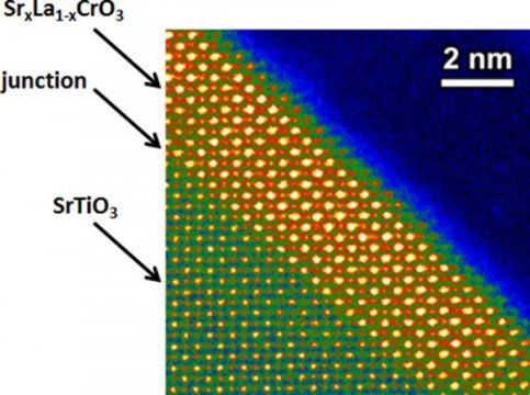 New See-Through Material For Electronics