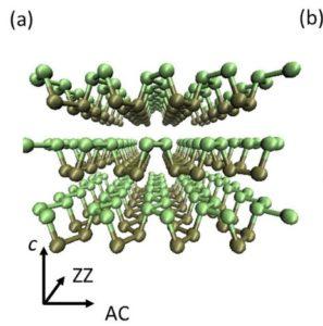 Supercomputing Heat Transfer Between 2D Electronic Components